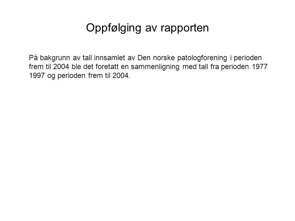 Oppfølging av rapporten På bakgrunn av tall innsamlet av Den norske patologforening i perioden frem til 2004 ble det foretatt en sammenligning med tall fra perioden 1977 1997 og perioden frem til 2004.
