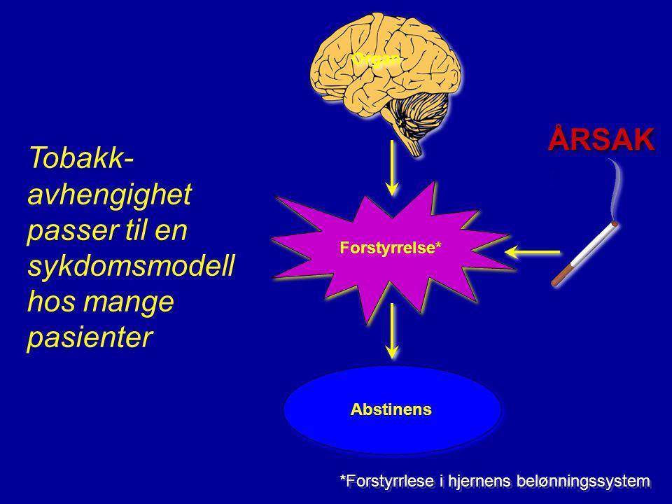 Tobakk- avhengighet passer til en sykdomsmodell hos mange pasienter Forstyrrelse* Abstinens Organ ÅRSAK *Forstyrrlese i hjernens belønningssystem