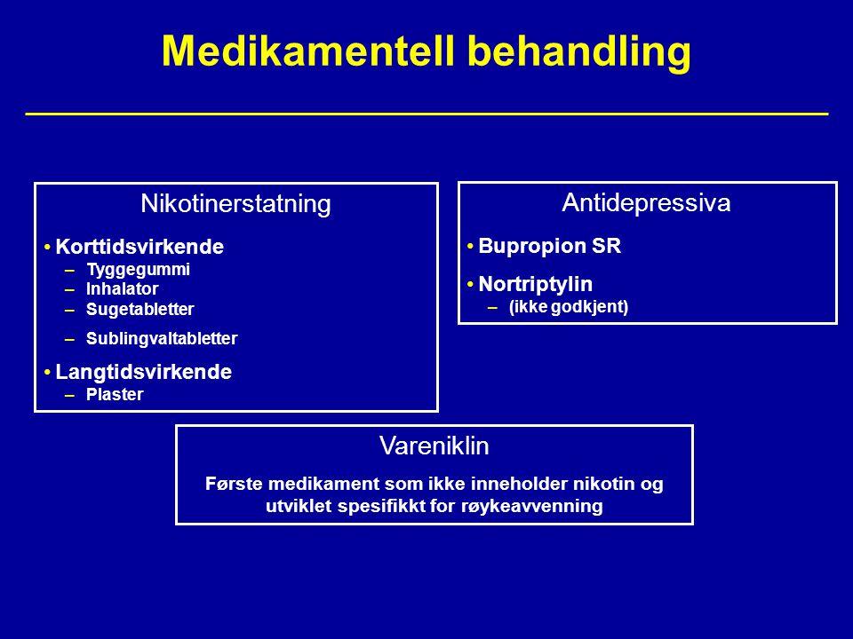 Medikamentell behandling Nikotinerstatning Korttidsvirkende –Tyggegummi –Inhalator –Sugetabletter –Sublingvaltabletter Langtidsvirkende –Plaster Antid