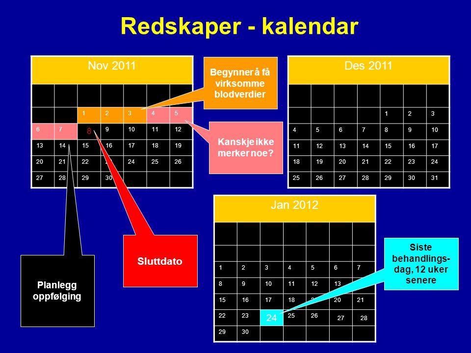 Redskaper - kalendar Des 2011 SuMTuWThFSa 123 45678910 11121314151617 18192021222324 25262728293031 Nov 2011 SuMTuWThFSa 12345 67 8 9101112 1314151617