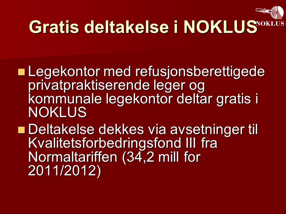 Gratis deltakelse i NOKLUS Legekontor med refusjonsberettigede privatpraktiserende leger og kommunale legekontor deltar gratis i NOKLUS Legekontor med