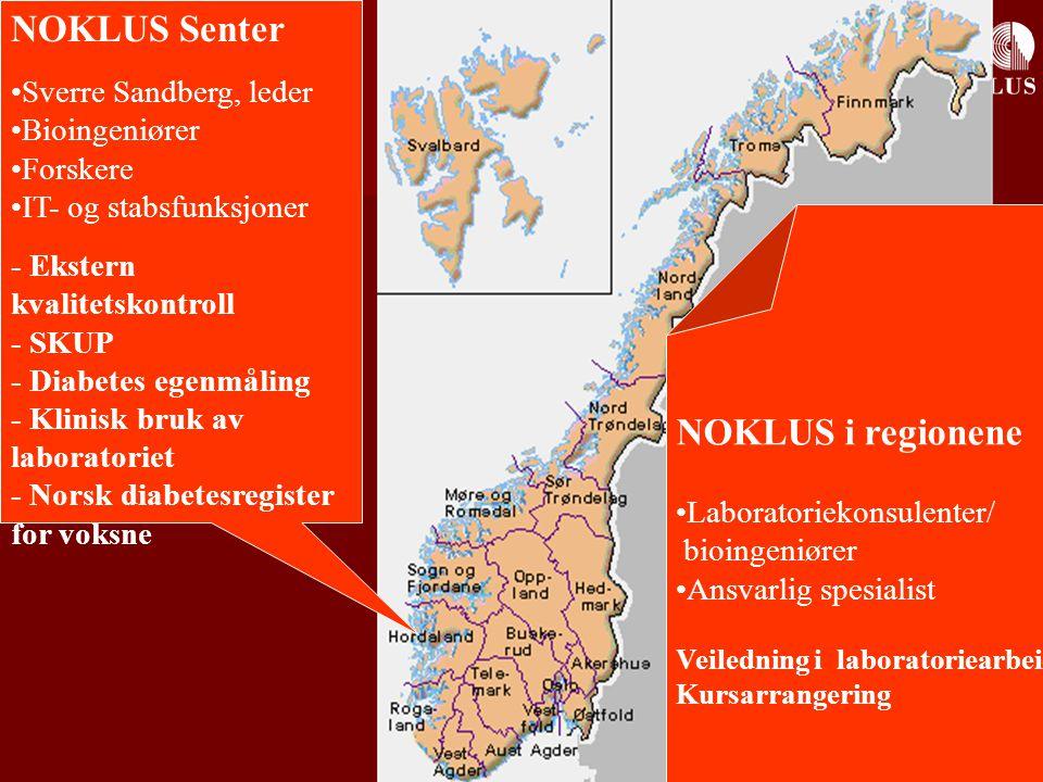 NOKLUS Senter Sverre Sandberg, leder Bioingeniører Forskere IT- og stabsfunksjoner - Ekstern kvalitetskontroll - SKUP - Diabetes egenmåling - Klinisk