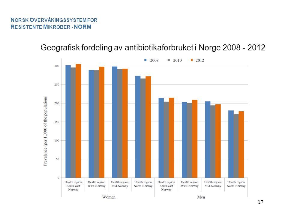 17 Geografisk fordeling av antibiotikaforbruket i Norge 2008 - 2012 N ORSK O VERVÅKINGSSYSTEM FOR R ESISTENTE M IKROBER - NORM