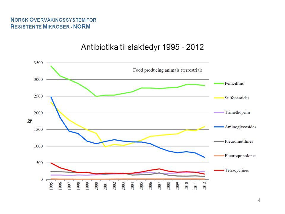 4 Antibiotika til slaktedyr 1995 - 2012 N ORSK O VERVÅKINGSSYSTEM FOR R ESISTENTE M IKROBER - NORM