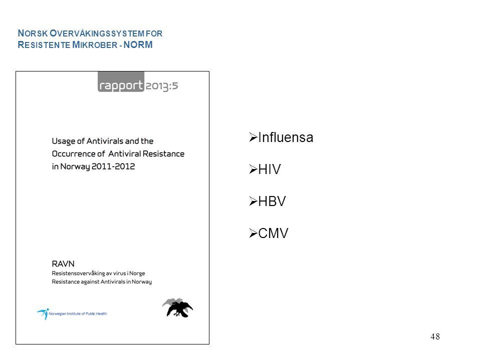 48 N ORSK O VERVÅKINGSSYSTEM FOR R ESISTENTE M IKROBER - NORM  Influensa  HIV  HBV  CMV