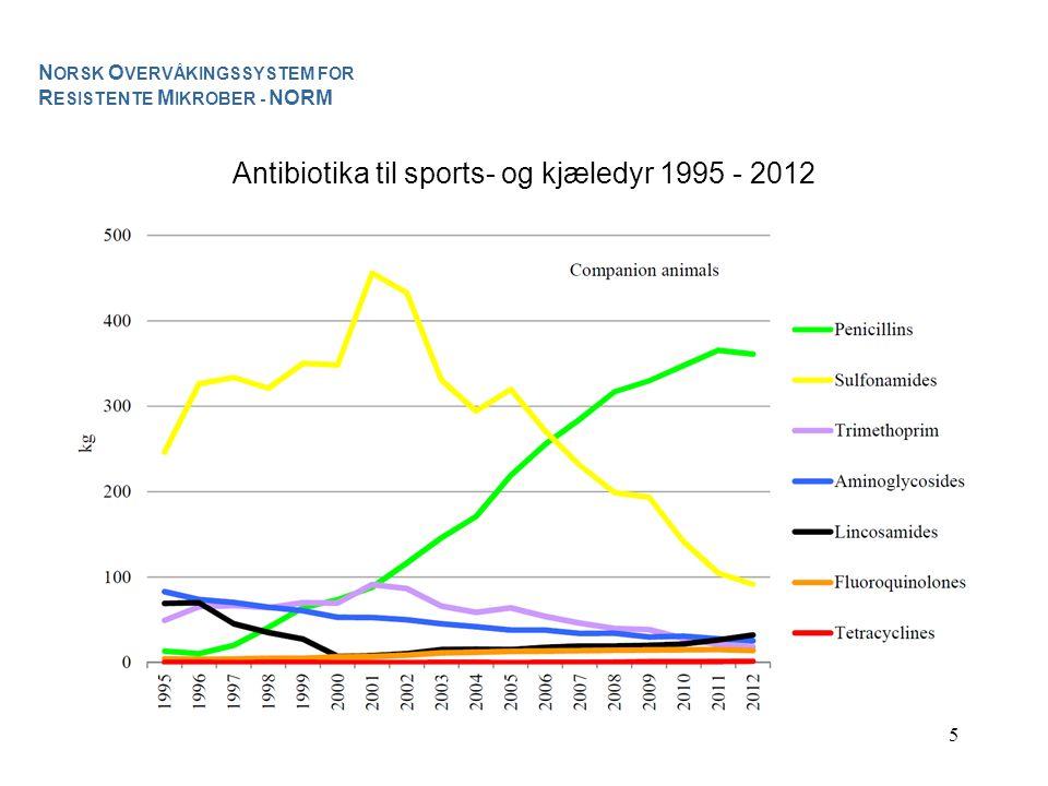 5 Antibiotika til sports- og kjæledyr 1995 - 2012 N ORSK O VERVÅKINGSSYSTEM FOR R ESISTENTE M IKROBER - NORM