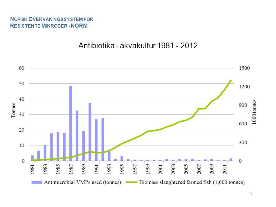 7 Antibiotika i akvakultur 1981 - 2012 N ORSK O VERVÅKINGSSYSTEM FOR R ESISTENTE M IKROBER - NORM