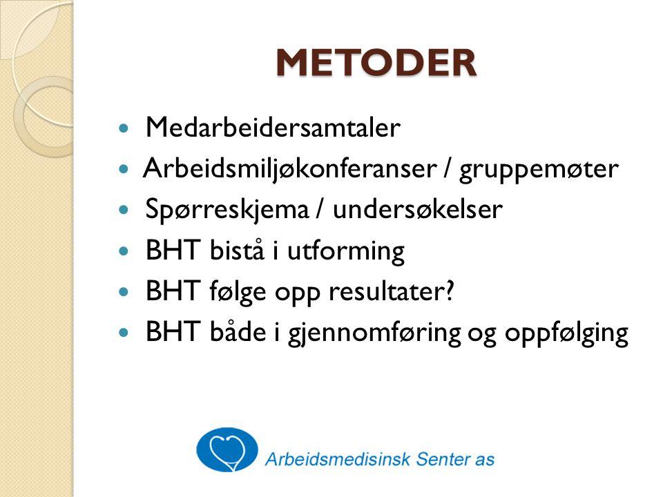 METODER Medarbeidersamtaler Arbeidsmiljøkonferanser / gruppemøter Spørreskjema / undersøkelser BHT bistå i utforming BHT følge opp resultater.