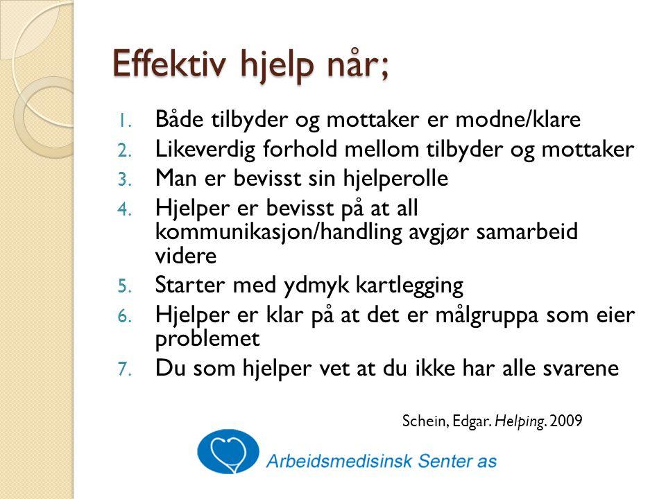 Effektiv hjelp når; 1.Både tilbyder og mottaker er modne/klare 2.
