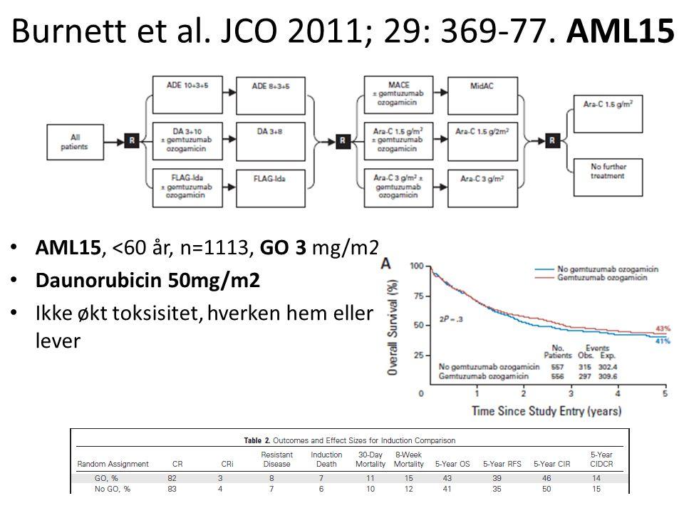 Burnett et al. JCO 2011; 29: 369-77. AML15 AML15, <60 år, n=1113, GO 3 mg/m2 Daunorubicin 50mg/m2 Ikke økt toksisitet, hverken hem eller lever