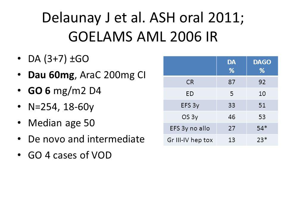 Delaunay J et al. ASH oral 2011; GOELAMS AML 2006 IR DA (3+7) ±GO Dau 60mg, AraC 200mg CI GO 6 mg/m2 D4 N=254, 18-60y Median age 50 De novo and interm