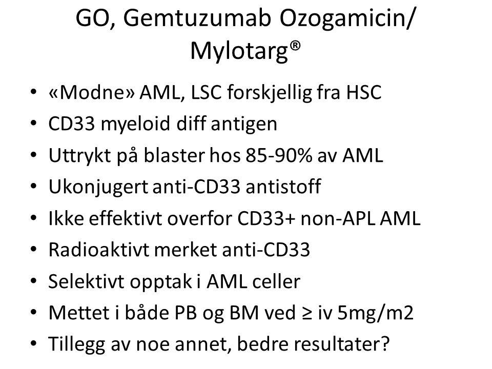 GO, Gemtuzumab Ozogamicin/ Mylotarg® «Modne» AML, LSC forskjellig fra HSC CD33 myeloid diff antigen Uttrykt på blaster hos 85-90% av AML Ukonjugert an