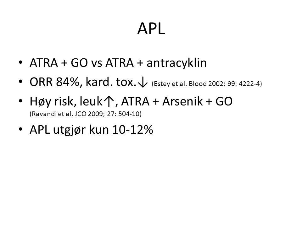 APL ATRA + GO vs ATRA + antracyklin ORR 84%, kard. tox.↓ (Estey et al. Blood 2002; 99: 4222-4) Høy risk, leuk↑, ATRA + Arsenik + GO (Ravandi et al. JC