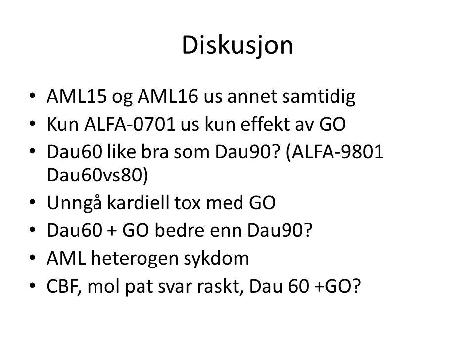 Diskusjon AML15 og AML16 us annet samtidig Kun ALFA-0701 us kun effekt av GO Dau60 like bra som Dau90? (ALFA-9801 Dau60vs80) Unngå kardiell tox med GO