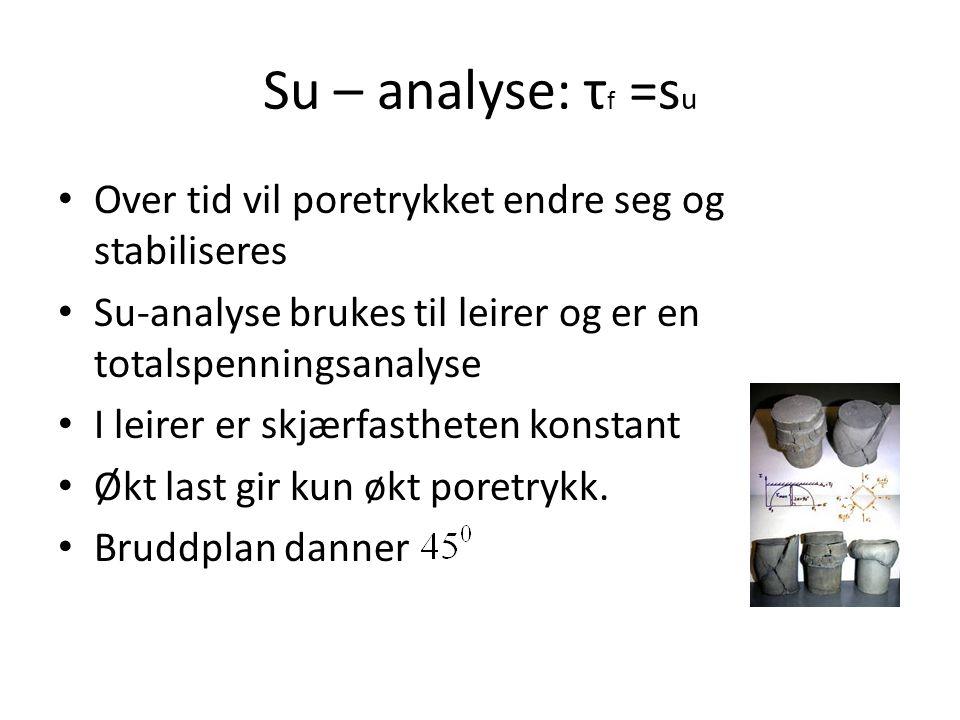En-aksialt trykkforsøk Enaksialtest etter brudd (Aarhaug, 2004)