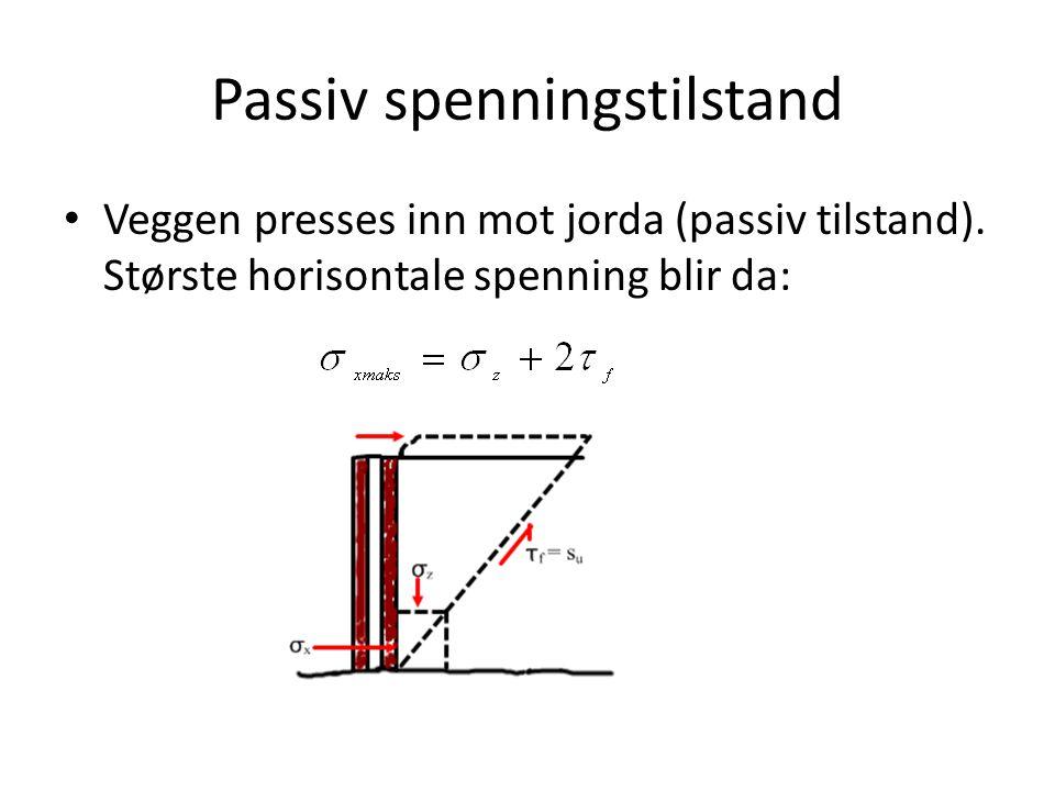 Sammenheng mellom skjærfasthet og vertikal og horisontal spenning Hvis grøfteveggen ikke er avstivet: