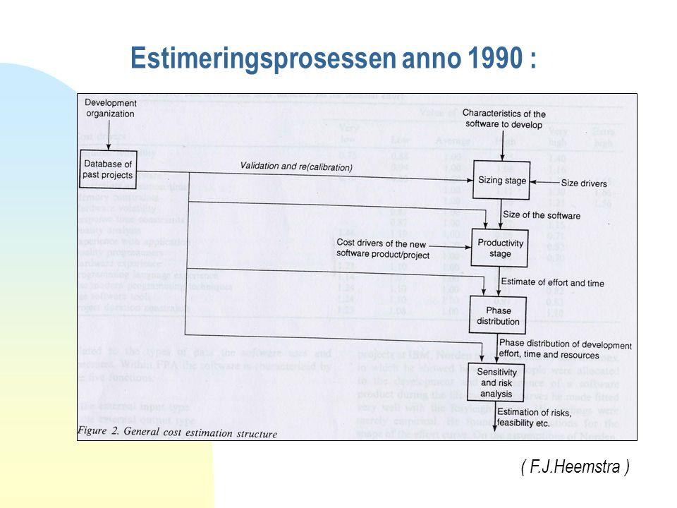 Estimeringsprosessen anno 1990 : ( F.J.Heemstra )
