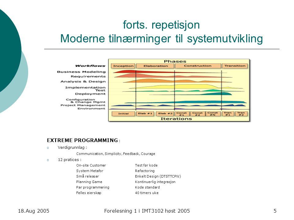18.Aug 2005Forelesning 1 i IMT3102 høst 20055 forts. repetisjon Moderne tilnærminger til systemutvikling EXTREME PROGRAMMING :  Verdigrunnlag : Commu