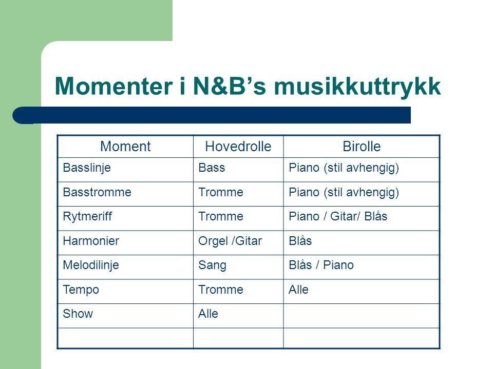 Momenter i N&B's musikkuttrykk MomentHovedrolleBirolle BasslinjeBassPiano (stil avhengig) BasstrommeTrommePiano (stil avhengig) RytmeriffTrommePiano / Gitar/ Blås HarmonierOrgel /GitarBlås MelodilinjeSangBlås / Piano TempoTrommeAlle ShowAlle