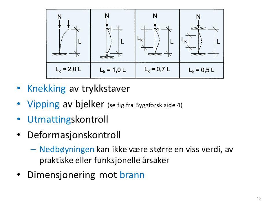 Knekking av trykkstaver Vipping av bjelker (se fig fra Byggforsk side 4) Utmattingskontroll Deformasjonskontroll – Nedbøyningen kan ikke være større e