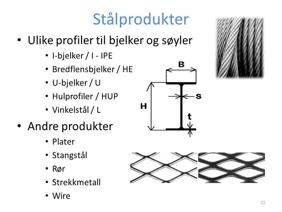 Stålprodukter Ulike profiler til bjelker og søyler I-bjelker / I - IPE Bredflensbjelker / HE U-bjelker / U Hulprofiler / HUP Vinkelstål / L Andre prod