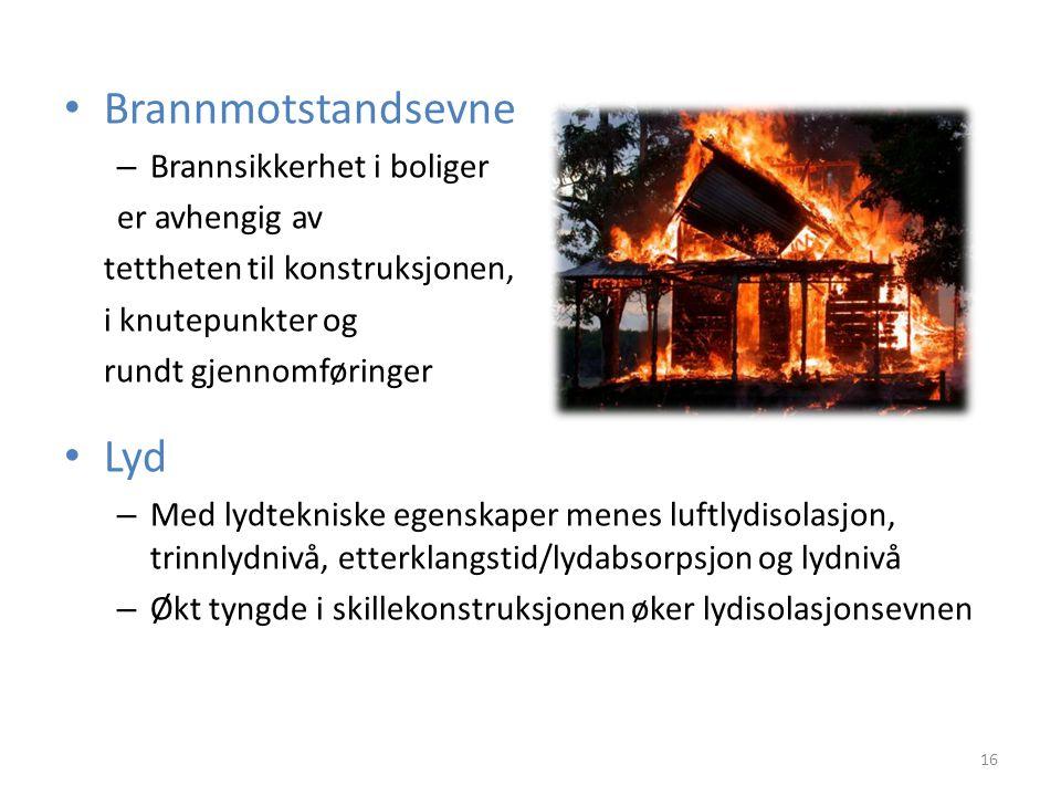 Brannmotstandsevne – Brannsikkerhet i boliger er avhengig av tettheten til konstruksjonen, i knutepunkter og rundt gjennomføringer Lyd – Med lydteknis