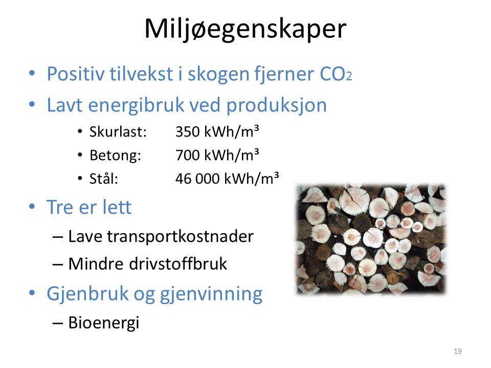 Miljøegenskaper Positiv tilvekst i skogen fjerner CO 2 Lavt energibruk ved produksjon Skurlast:350 kWh/m³ Betong:700 kWh/m³ Stål:46 000 kWh/m³ Tre er