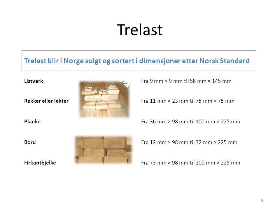 Trelast 8 Trelast blir i Norge solgt og sortert i dimensjoner etter Norsk Standard ListverkFra 9 mm × 9 mm til 58 mm × 145 mm Rekker eller lekterFra 1