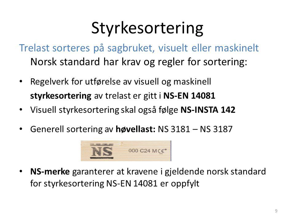 Styrkesortering Trelast sorteres på sagbruket, visuelt eller maskinelt Norsk standard har krav og regler for sortering: Regelverk for utførelse av vis