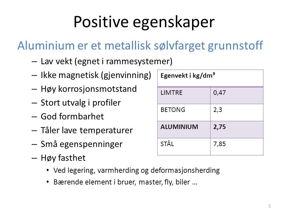 Positive egenskaper Aluminium er et metallisk sølvfarget grunnstoff – Lav vekt (egnet i rammesystemer) – Ikke magnetisk (gjenvinning) – Høy korrosjonsmotstand – Stort utvalg i profiler – God formbarhet – Tåler lave temperaturer – Små egenspenninger – Høy fasthet Ved legering, varmherding og deformasjonsherding Bærende element i bruer, master, fly, biler … Egenvekt i kg/dm³ LIMTRE0,47 BETONG2,3 ALUMINIUM2,75 STÅL7,85 5