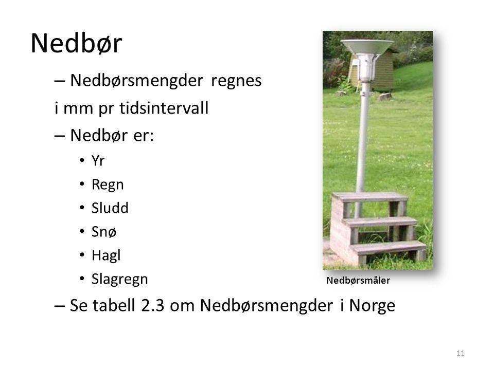 Nedbør – Nedbørsmengder regnes i mm pr tidsintervall – Nedbør er: Yr Regn Sludd Snø Hagl Slagregn Nedbørsmåler – Se tabell 2.3 om Nedbørsmengder i Norge 11