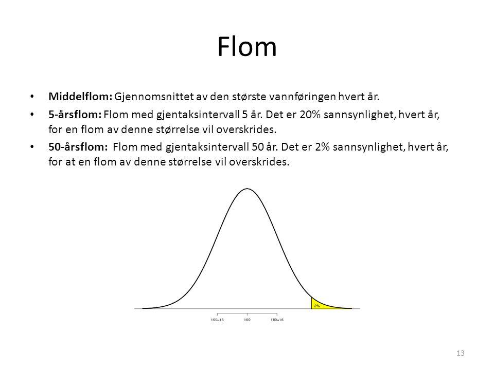 Flom Middelflom: Gjennomsnittet av den største vannføringen hvert år.