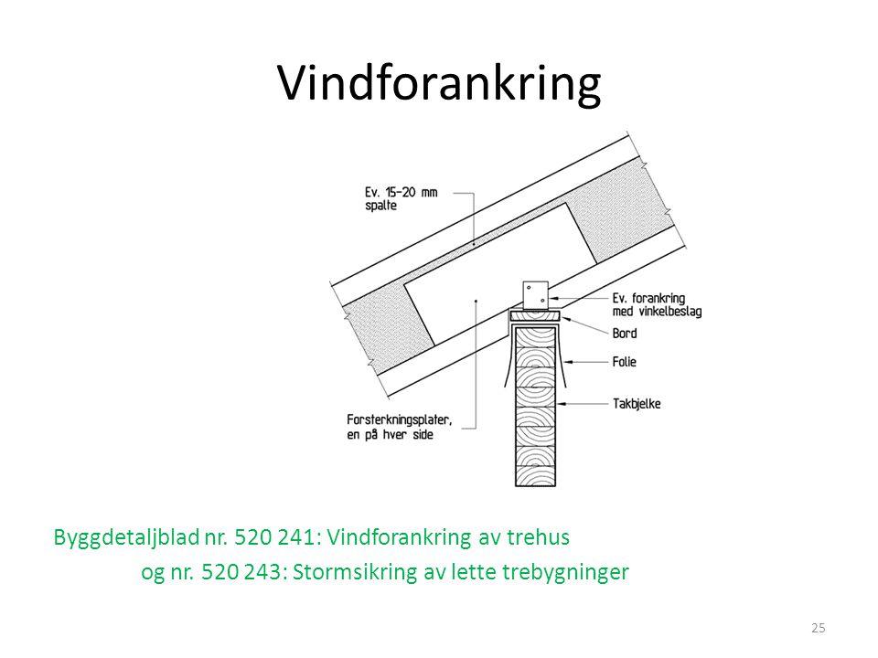 Vindforankring Byggdetaljblad nr.520 241: Vindforankring av trehus og nr.