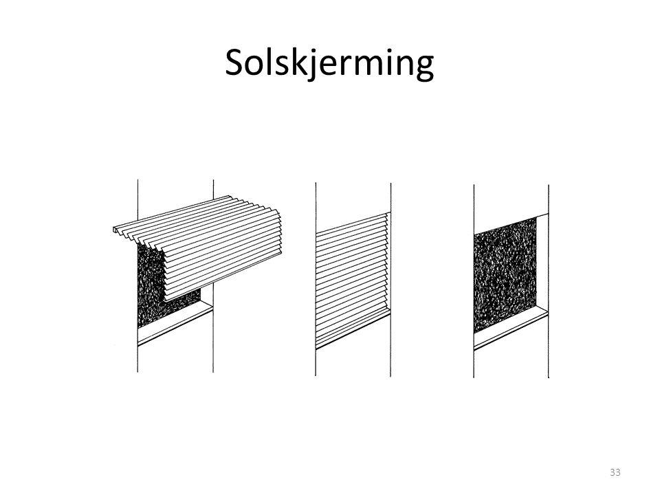 Solskjerming 33