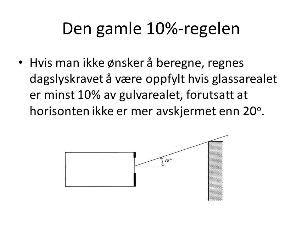 Den gamle 10%-regelen Hvis man ikke ønsker å beregne, regnes dagslyskravet å være oppfylt hvis glassarealet er minst 10% av gulvarealet, forutsatt at horisonten ikke er mer avskjermet enn 20 o.