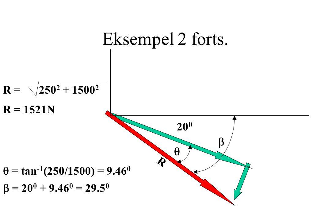 Eksempel 2 forts.  20 0 R =250 2 + 1500 2 R R = 1521N  = tan -1 (250/1500) = 9.46 0  = 20 0 + 9.46 0 = 29.5 0 