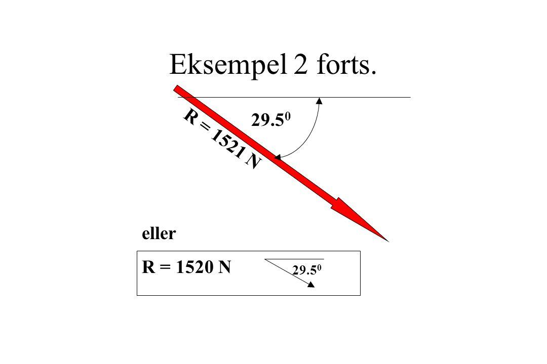 Eksempel 2 forts. R = 1521 N 29.5 0 eller R = 1520 N 29.5 0