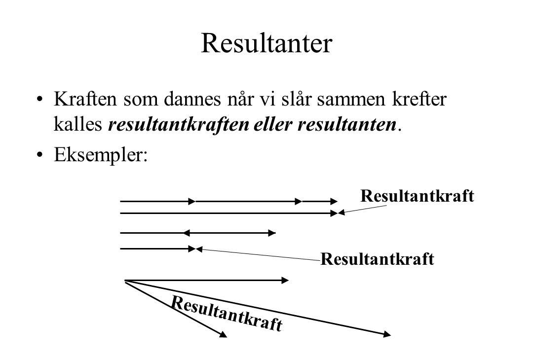Resultanter Kraften som dannes når vi slår sammen krefter kalles resultantkraften eller resultanten. Eksempler: Resultantkraft