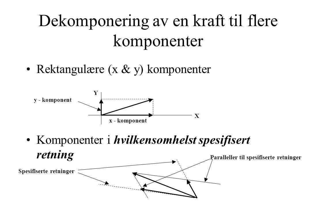 Dekomponering av en kraft til flere komponenter Rektangulære (x & y) komponenter Komponenter i hvilkensomhelst spesifisert retning X Y Spesifiserte re