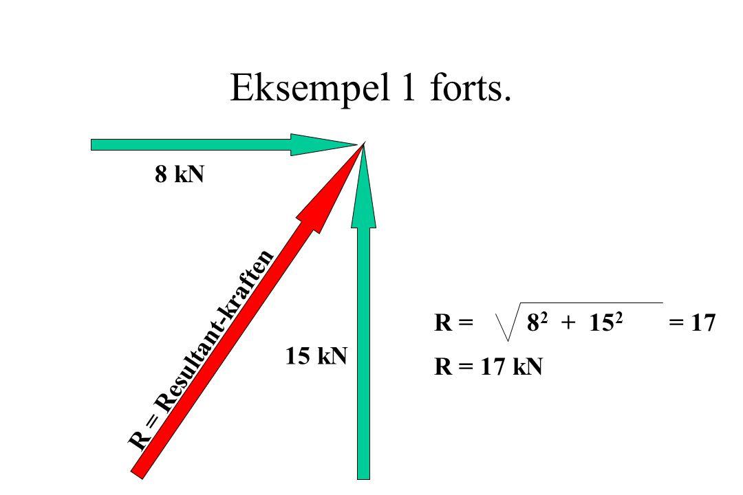 Eksempel 1 forts. 8 kN 15 kN R = Resultant-kraften R =8 2 + 15 2 = 17 R = 17 kN