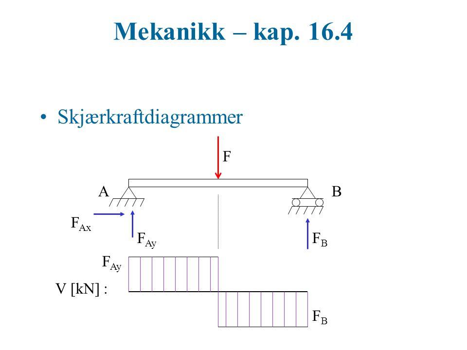 Mekanikk – kap. 16.4 Skjærkraftdiagrammer F AB F Ax F Ay FBFB V [kN] : F Ay FBFB
