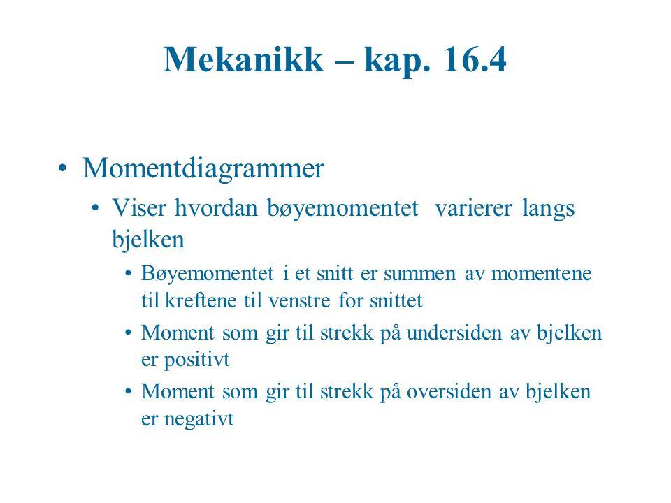 Mekanikk – kap. 16.4 Momentdiagrammer F AB F Ax F Ay FBFB M [kNm] :