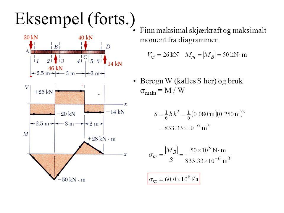 Eksempel (forts.) Finn maksimal skjærkraft og maksimalt moment fra diagrammer. Beregn W (kalles S her) og bruk  maks = M / W