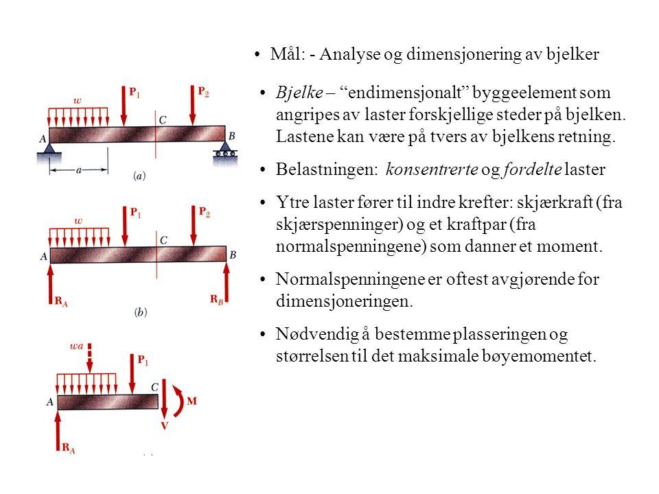 Mekanikk - s.297–309 Bøyespenninger Bøyemoment Bøyespenninger 1 1 1 1 MbMb MbMb FtFtFt FsFs FsFs