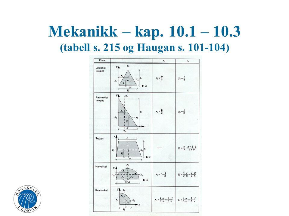 Mekanikk – kap. 10.1 – 10.3 (tabell s. 215 og Haugan s. 101-104)