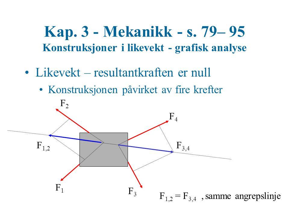 Kap. 3 - Mekanikk - s. 79– 95 Konstruksjoner i likevekt - grafisk analyse Likevekt – resultantkraften er null Konstruksjonen påvirket av fire krefter