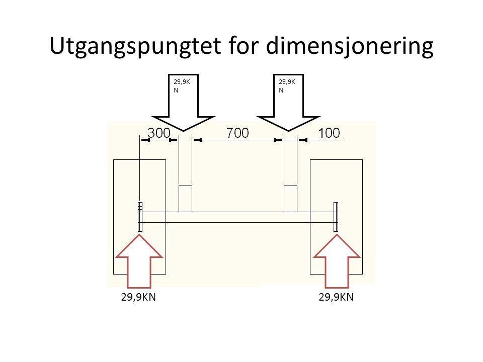 Utgangspungtet for dimensjonering 29,9K N