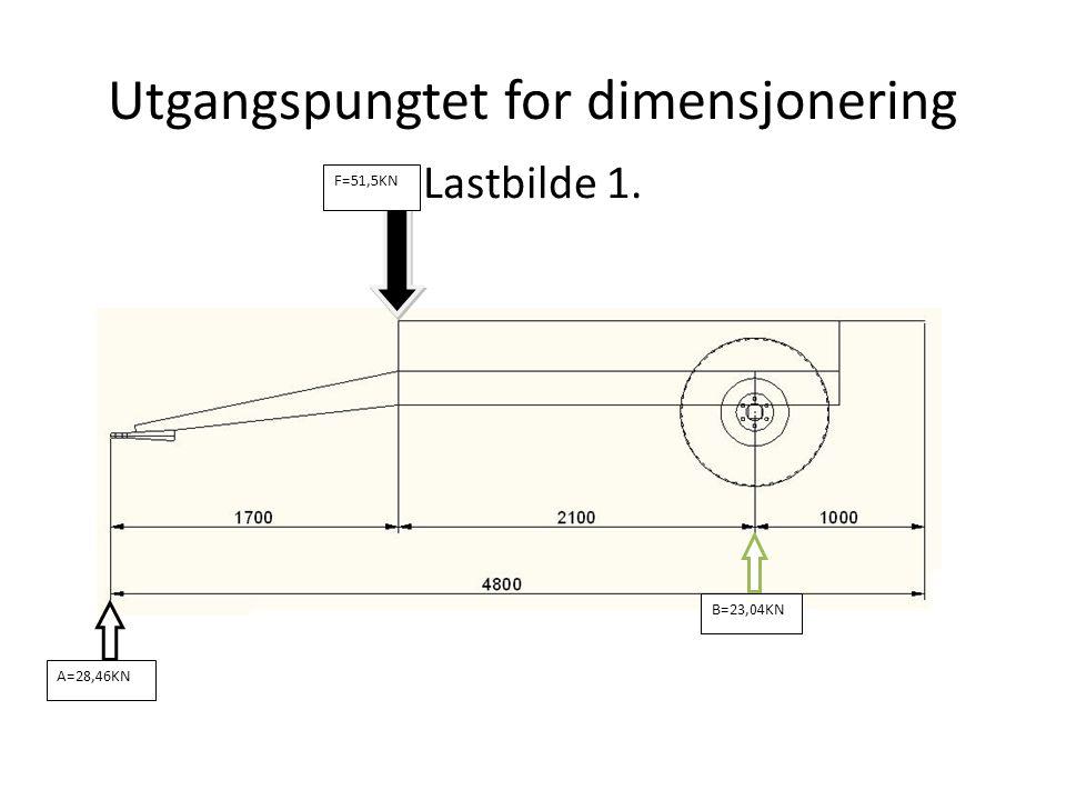 Utgangspungtet for dimensjonering Lastbilde 1. F=51,5KN A=28,46KN B=23,04KN
