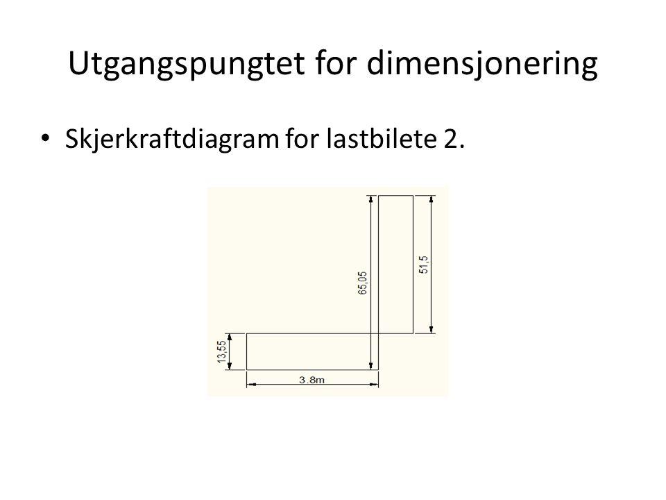 Utgangspungtet for dimensjonering Skjerkraftdiagram for lastbilete 2.