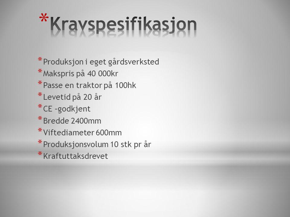 * CE-godkjenning * NS – Norsk Standard * Maskinforskriften * Sikkerhetsforskriften